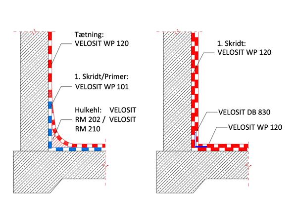 Teknisk tegning vandtætning væg gulv forbindelse